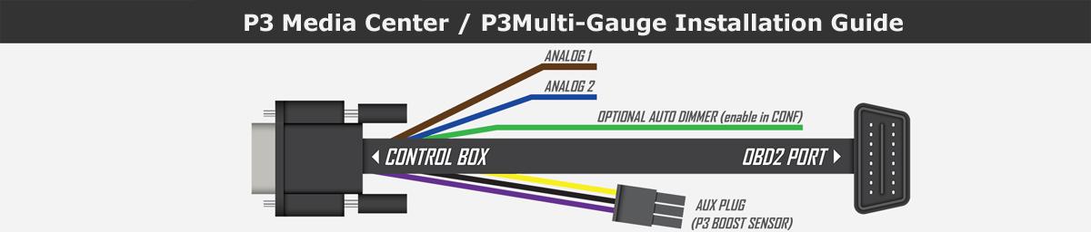 P3 GAUGE P3マルチゲージ